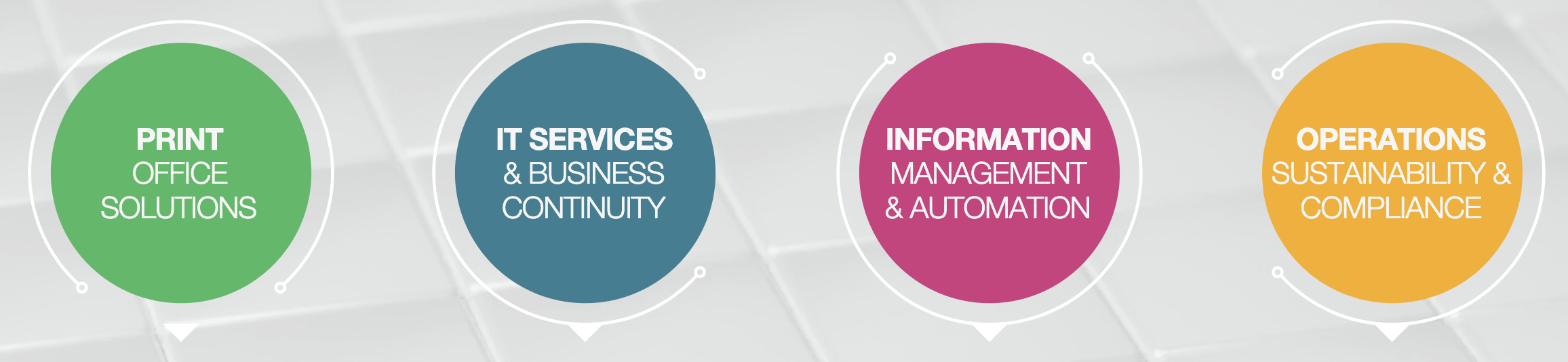 Advanced UK - Four Areas of Expertise