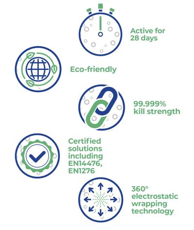 PPE Electrostatic Backpack Sprayer Advantages