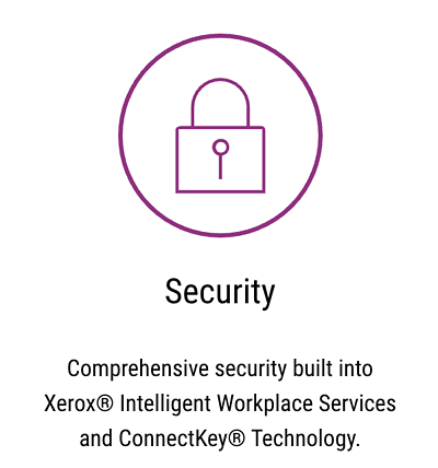 Xerox Intelligent Workplace Services - Security